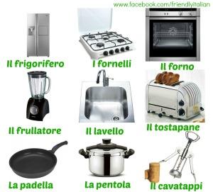collage cucina