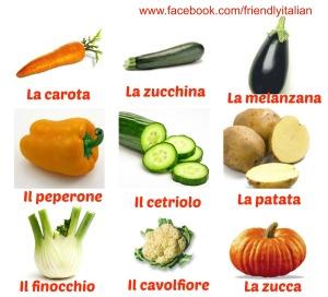 collage verdura